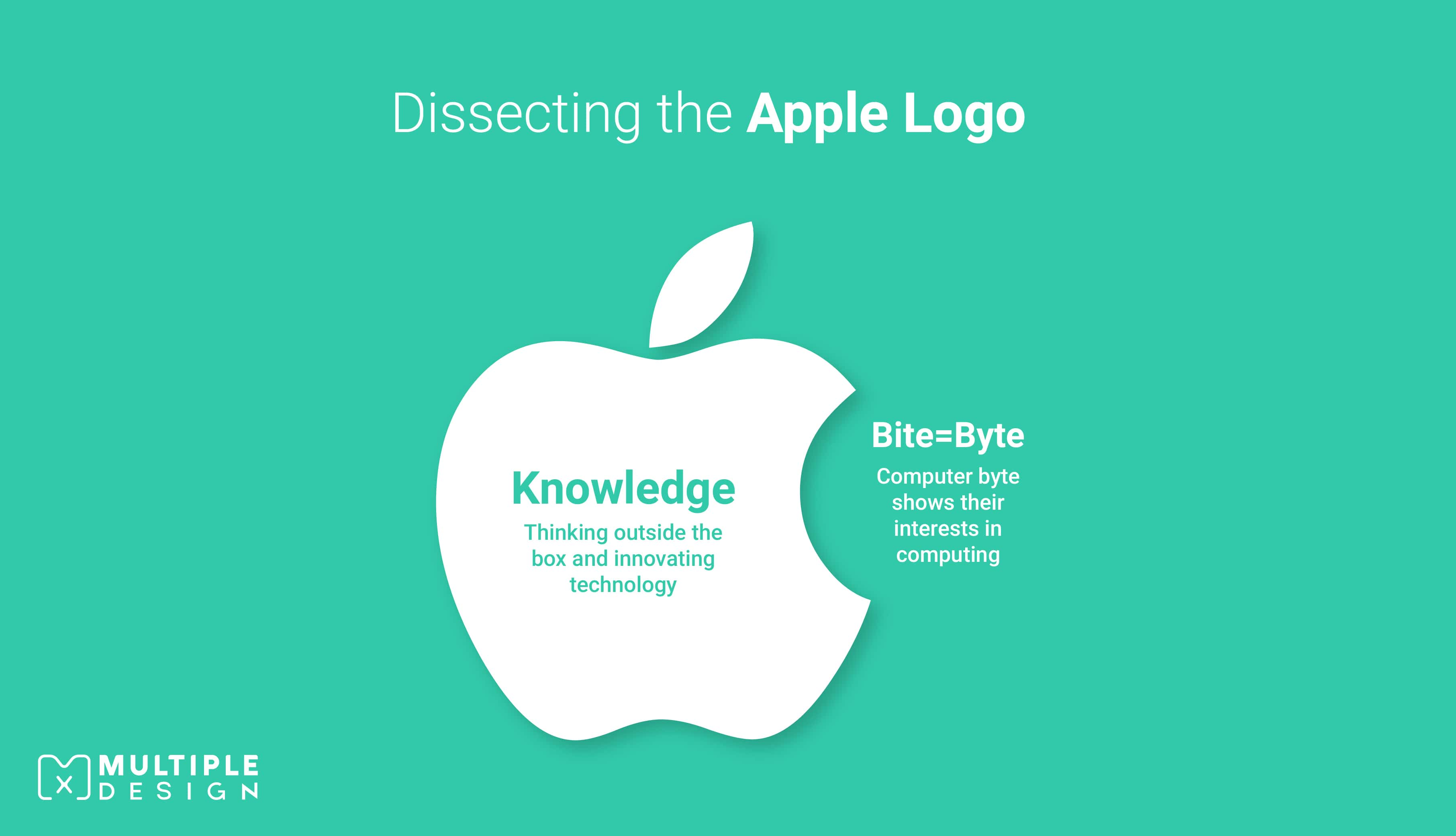 Dissecting the Apple Logo - Knowledge and Bytes