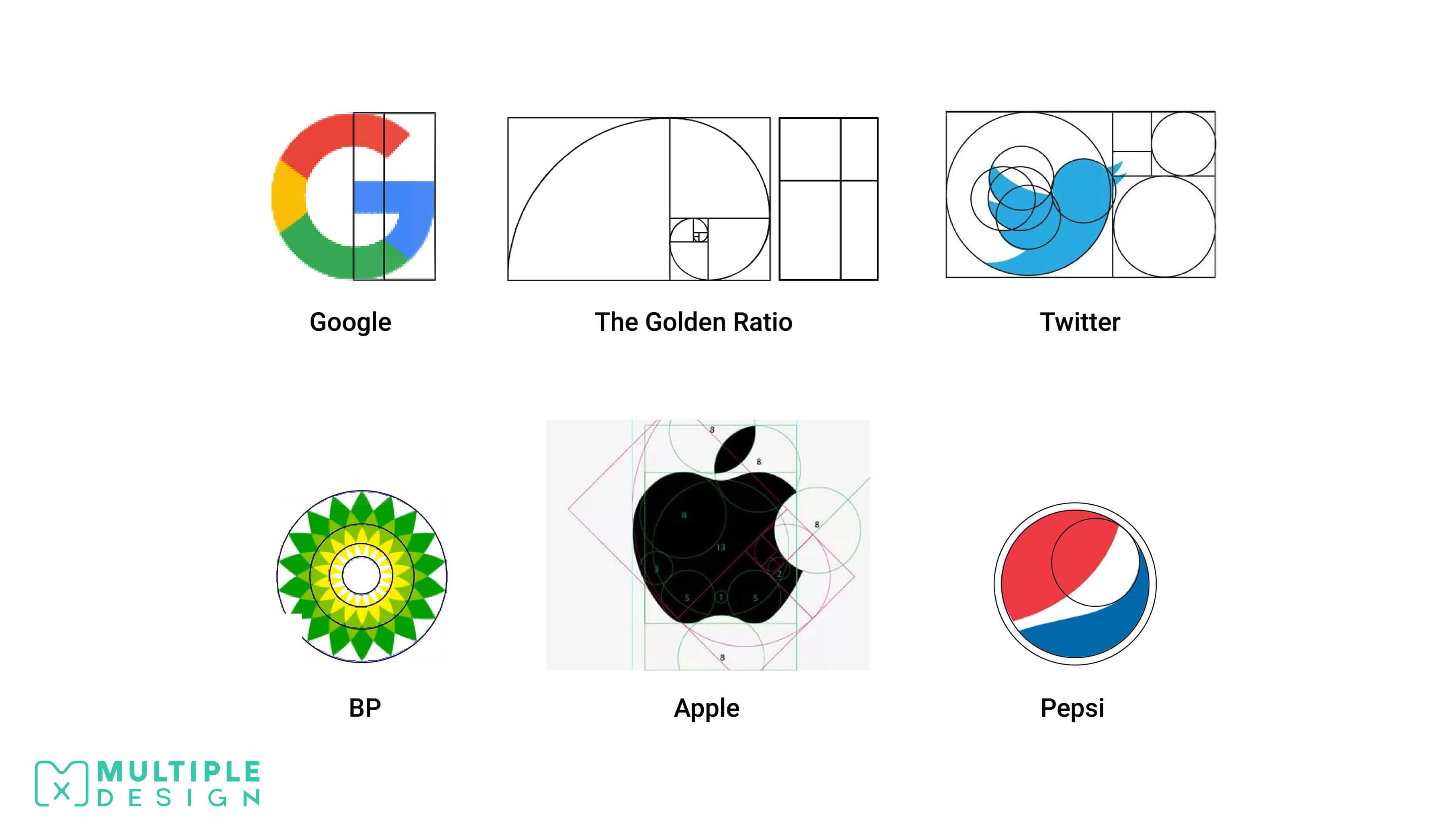 the golden ratio, google, apple, twitter, pepsi, bp