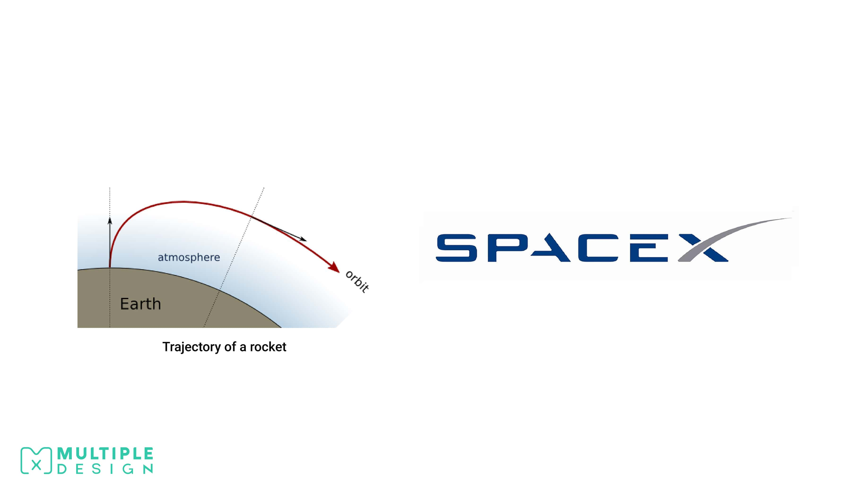 SpaceX logo, trajectory of a rocket
