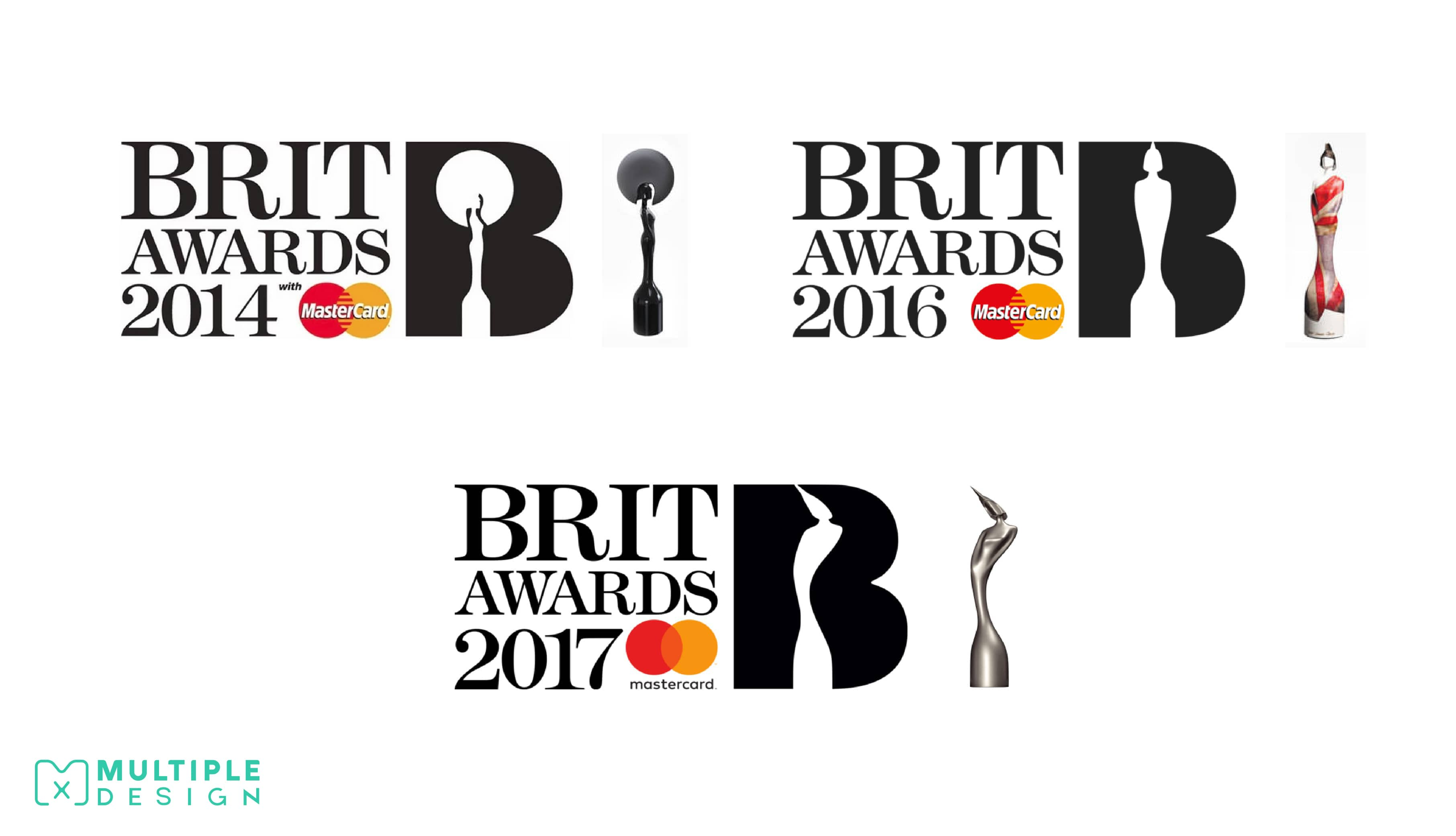 BRIT Awards, logo, changes every year, britannia