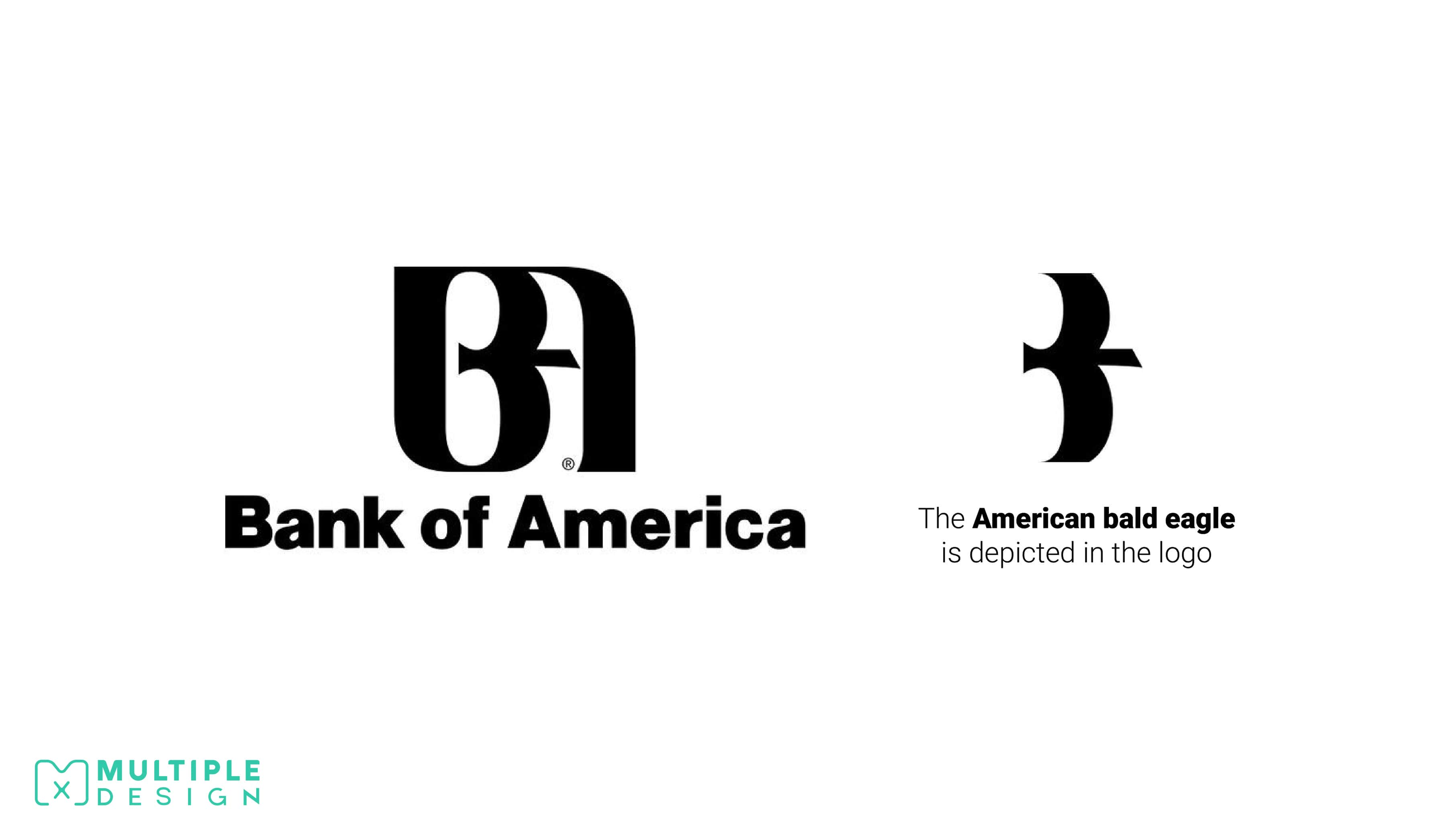 Bank of America, BA, Hidden Eagle