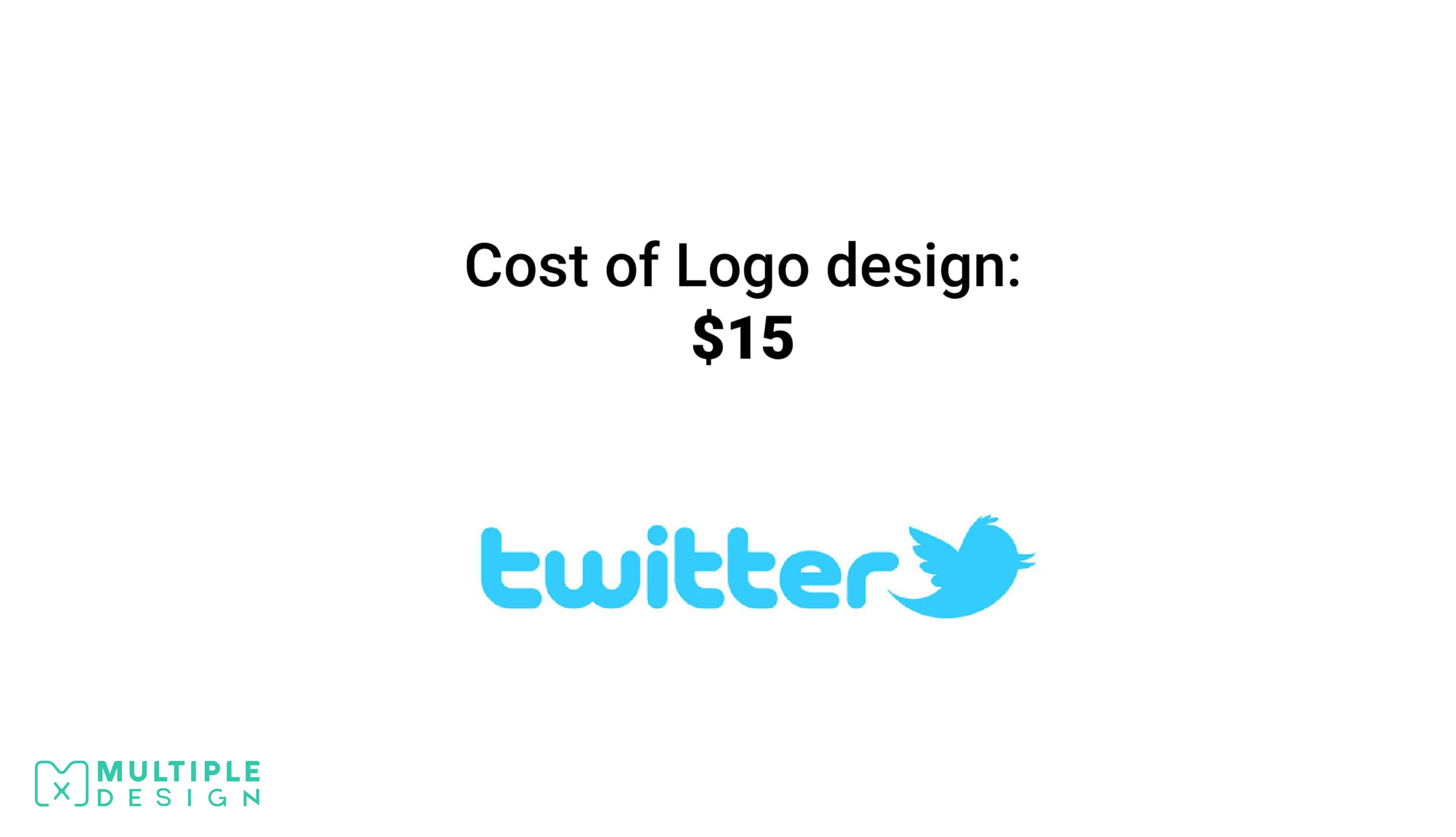 Ultimate logo facts collection multiple graphic design twitter redesign 15 logo biocorpaavc Images