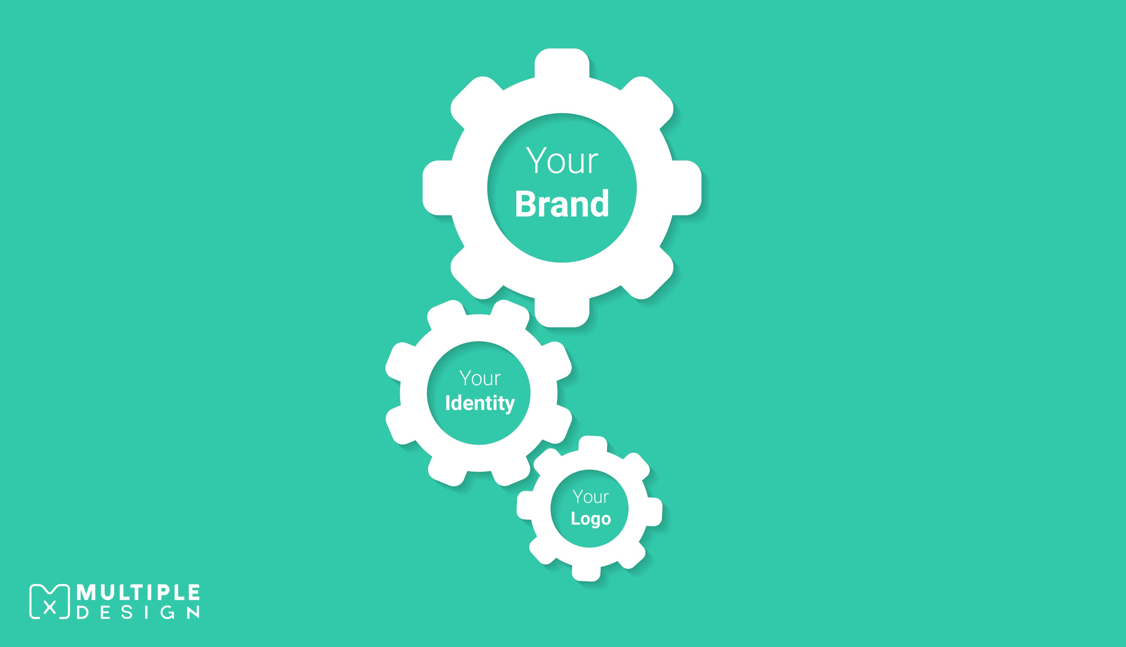 Your Brand, Your Identity, Your Logo