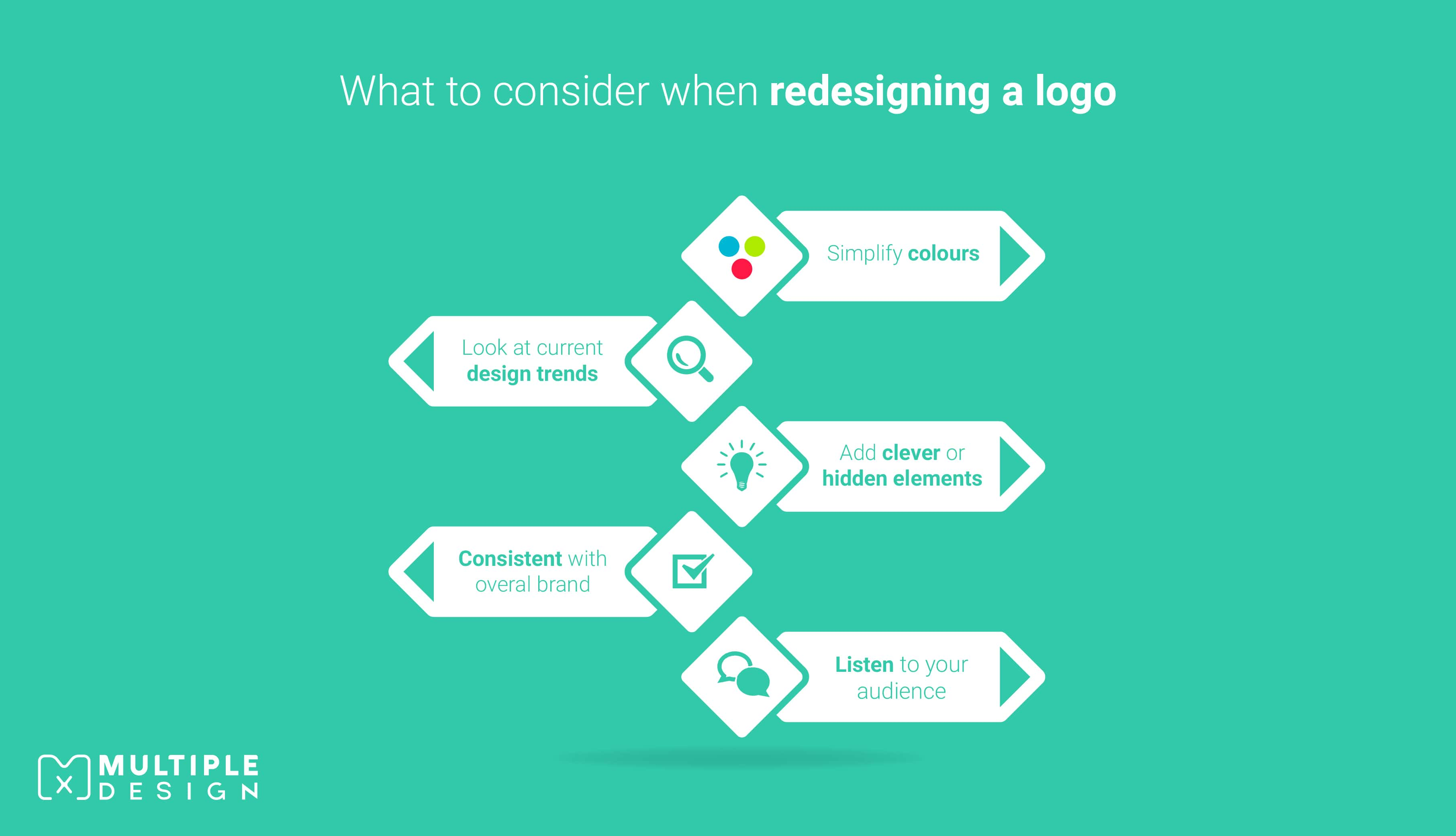 What to consider when redesigning a logo