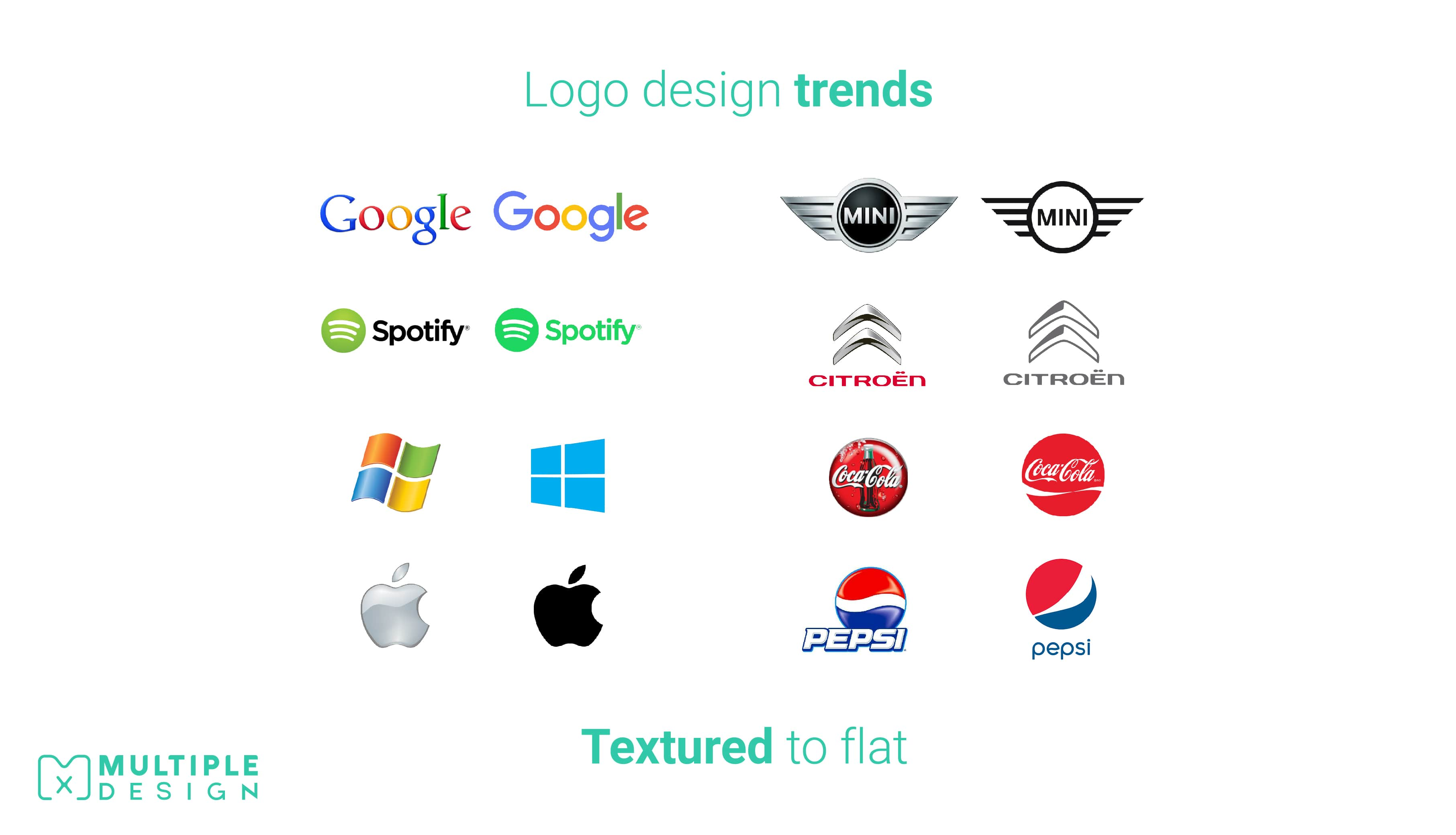 Logo design trends, from textured to flat, Google, Windows, Apple, Coke and Pepsi