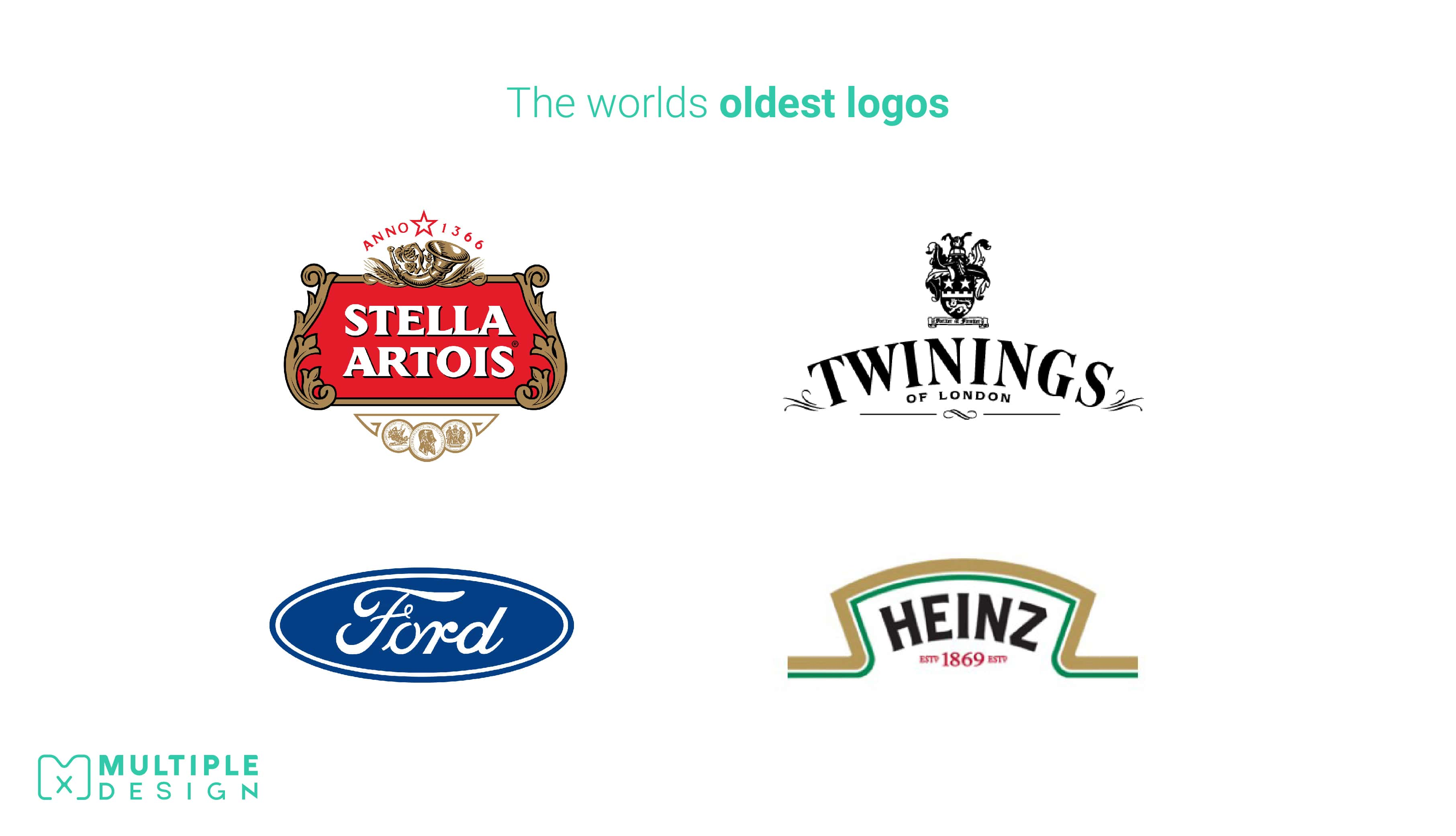 The worlds oldest logos
