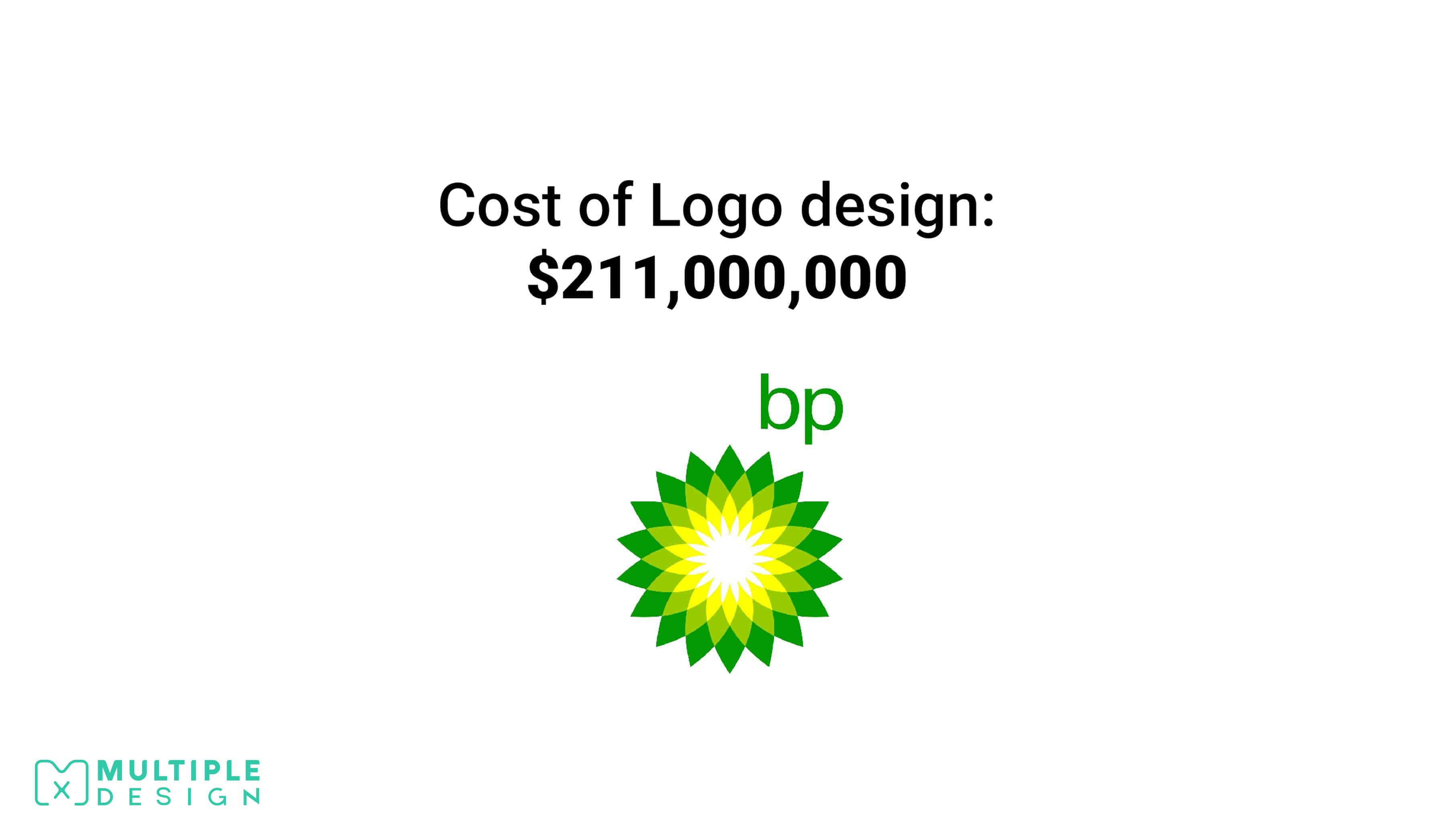 bp redesign $211,000,000 logo