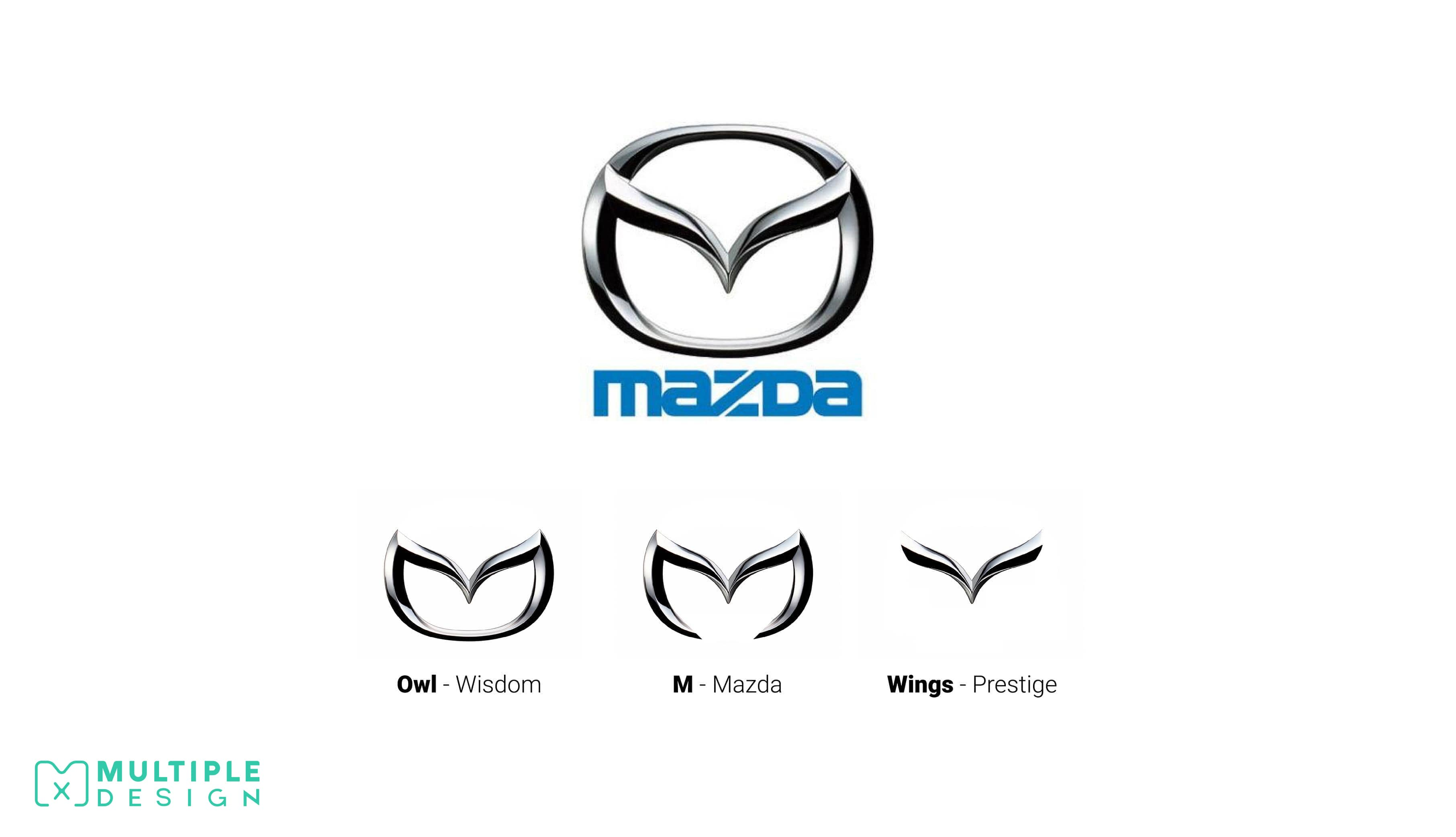 Mazda Logo m owl wings
