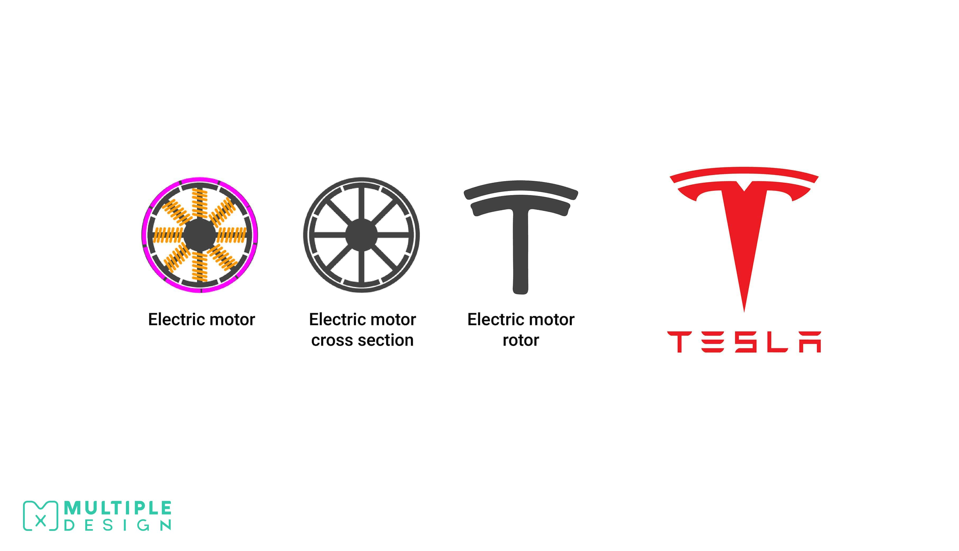 tesla logo, electric motor cross section