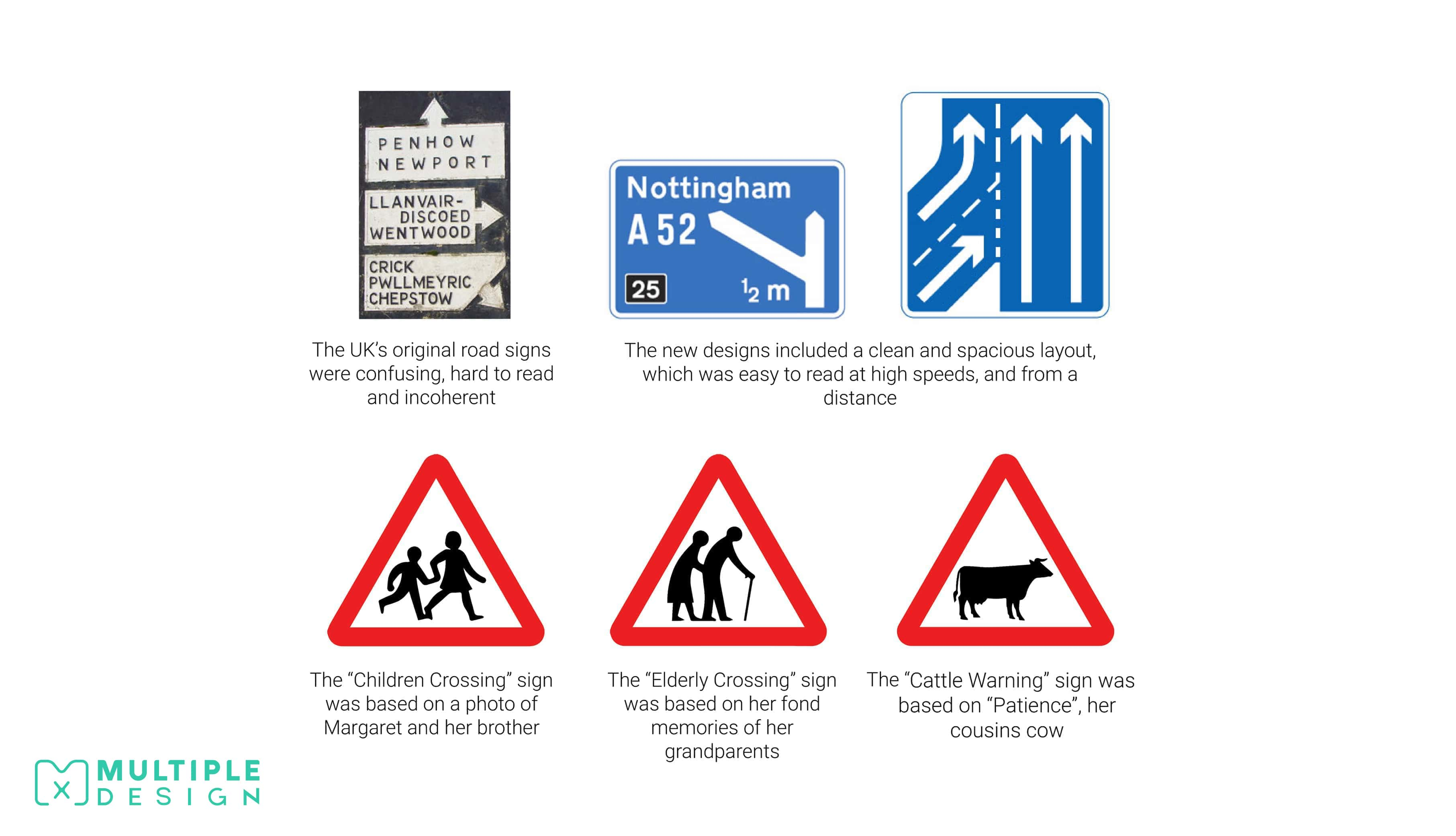 UK road sign, designed by margaret calvert